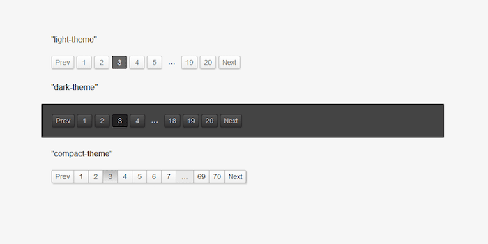 A simple jQuery pagination