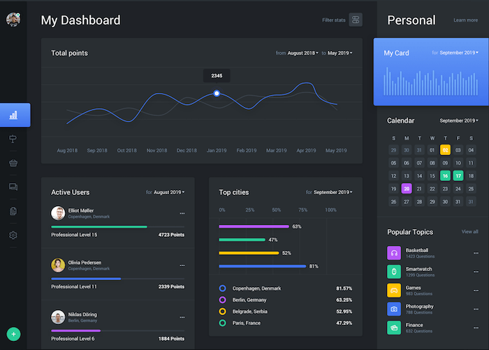 Free Web App Dashboard
