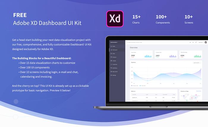 Impekable Dashboard UI KIT